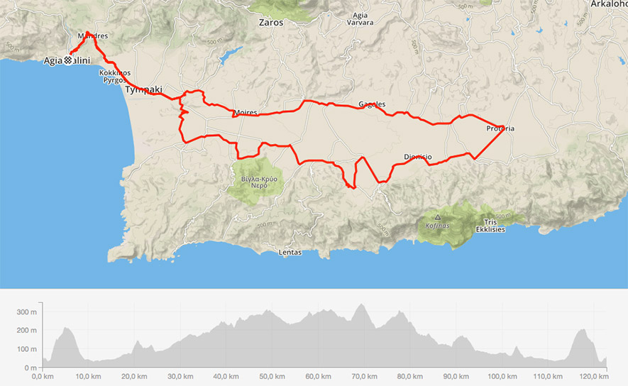 Tour Harakas crete cycling